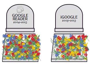 From the Google Graveyard