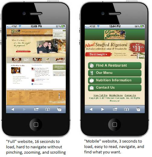 Olive garden's mobile site differences