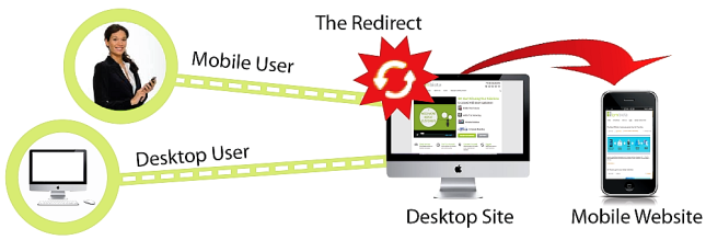 Will that mobile user really be happy about the redirect?