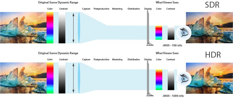 aja-sdr-hdr-chart.jpg